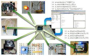 Matlabcentral_fx_files_27843_6_arduino_ppt