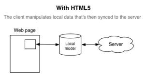 With_html5