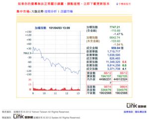 Stock20120403