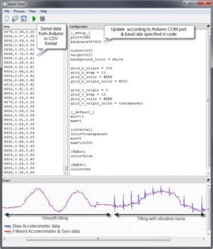 Imu_arduino_serial_chart-e1340219716873 (1)