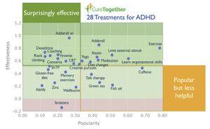 ADHD-Graphic