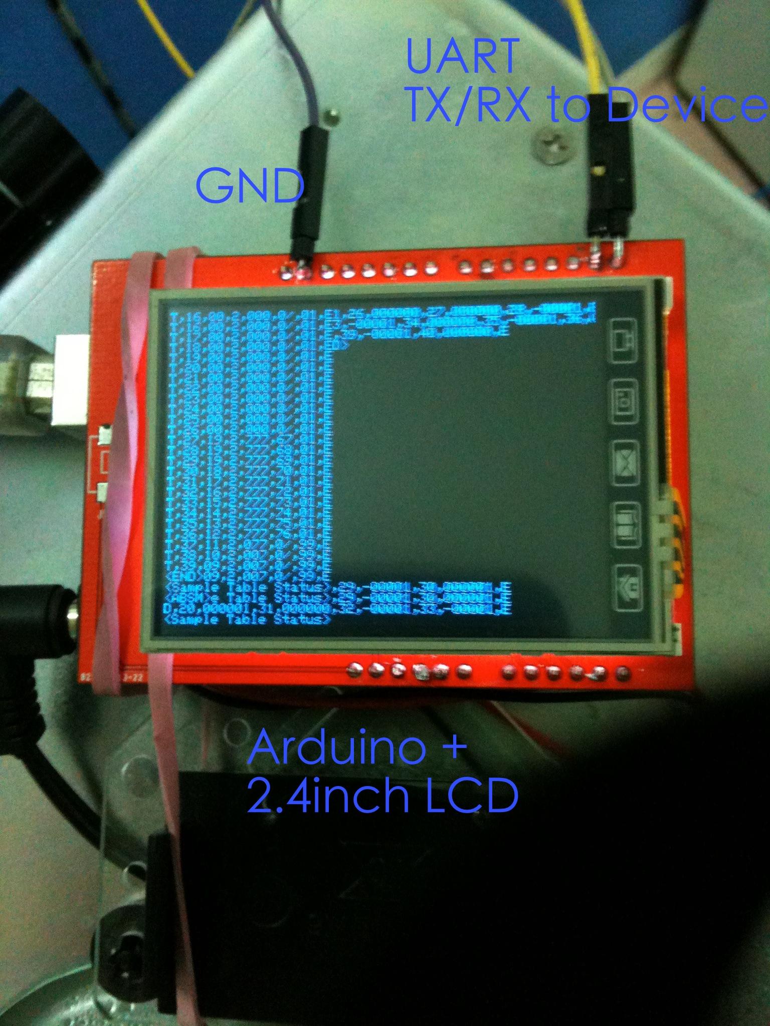 TC_Chu's Point: Arduino