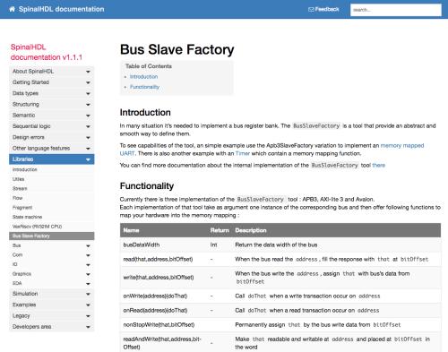 Busslavefactory