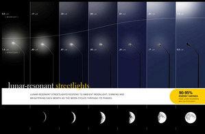 Lunarresonantstreetlight