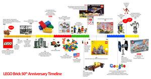Legobrick4timeline